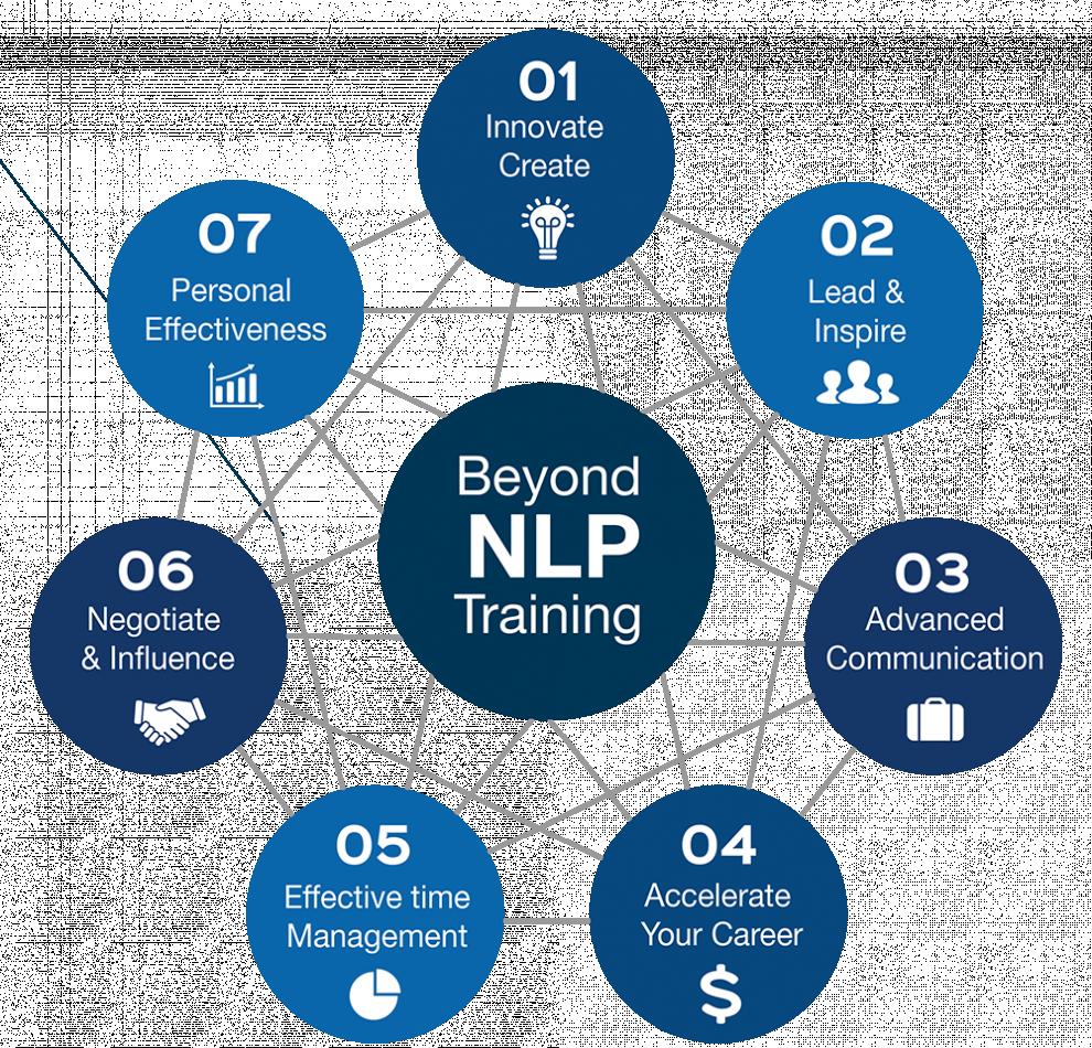 Program dan Seminar NLP